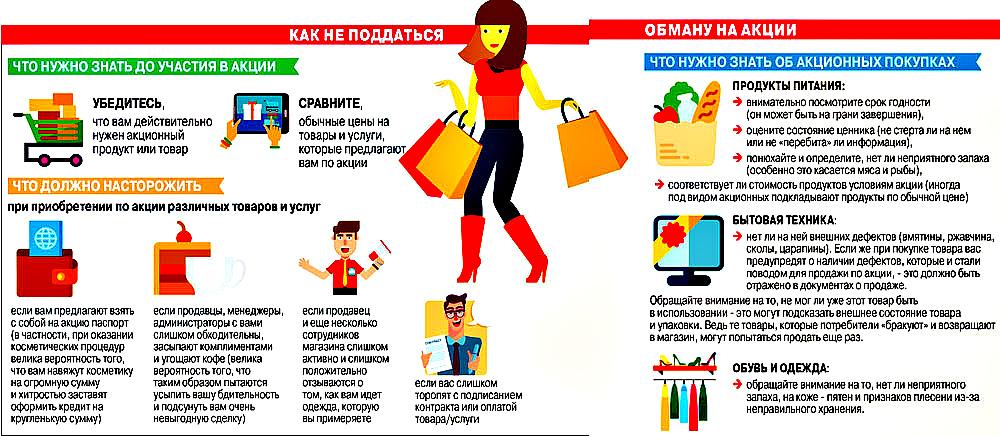 Хитрости супермаркетов: Как магазины навязывают товары