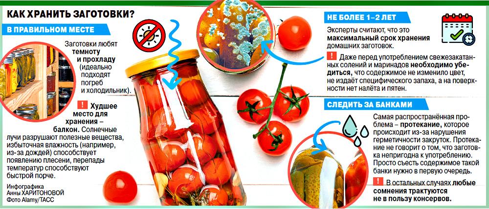 Смертельно опасное варенье: Ошибки домашнего консервирования