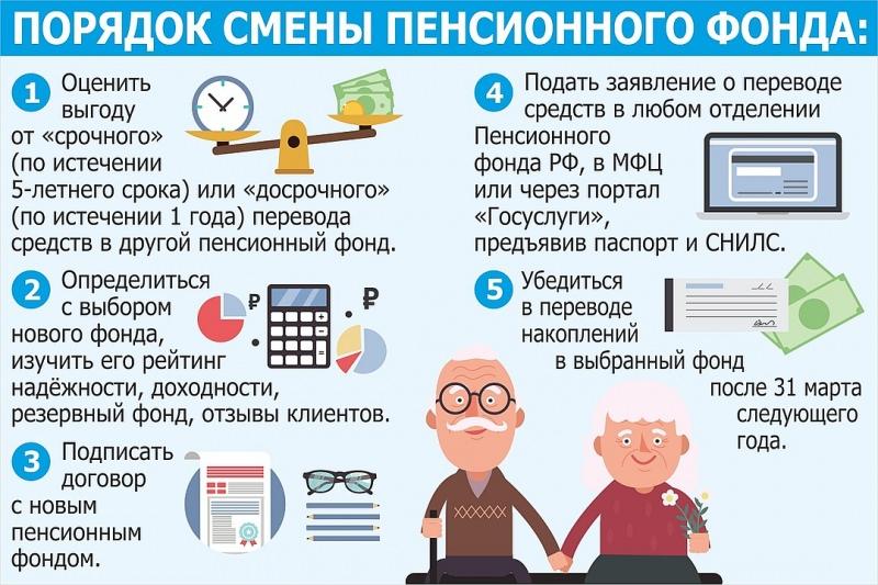 Как получить накопительную часть пенсии отзывы калькулятор онлайн пенсии мвд в 2021 по выслуге лет бесплатно расчет