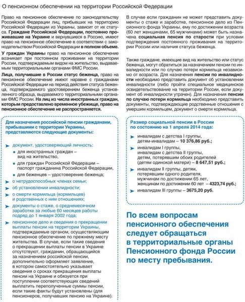 Кто может получить социальную пенсию в украине рассчитать свою пенсию по формуле