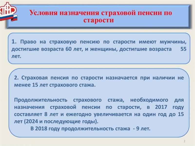 Калькулятор расчета пенсии по старости для мужчин калькулятор военных пенсий сотрудников фсин